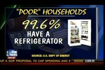 Fox News Poor Households Fridge